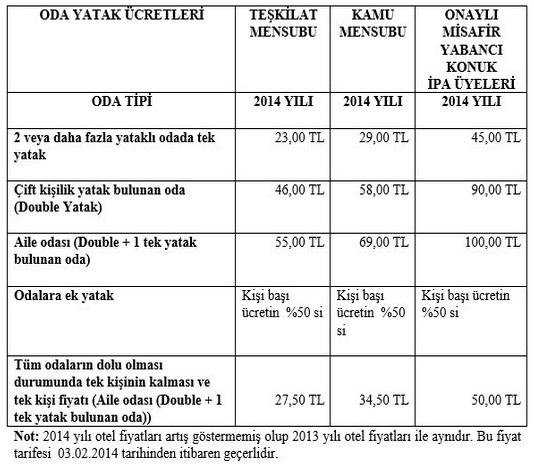 Kırklareli-Polis-Evi-Fiyatları