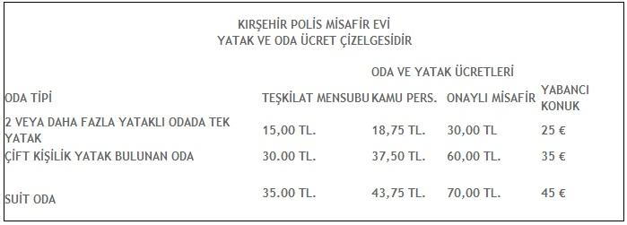 Kırşehir-Polis-Evi-Fiyatları