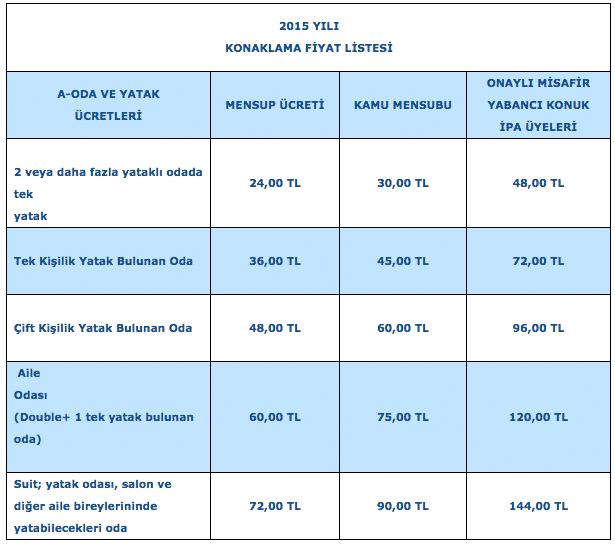 mersin-polis-evi-fiyatlari-2015